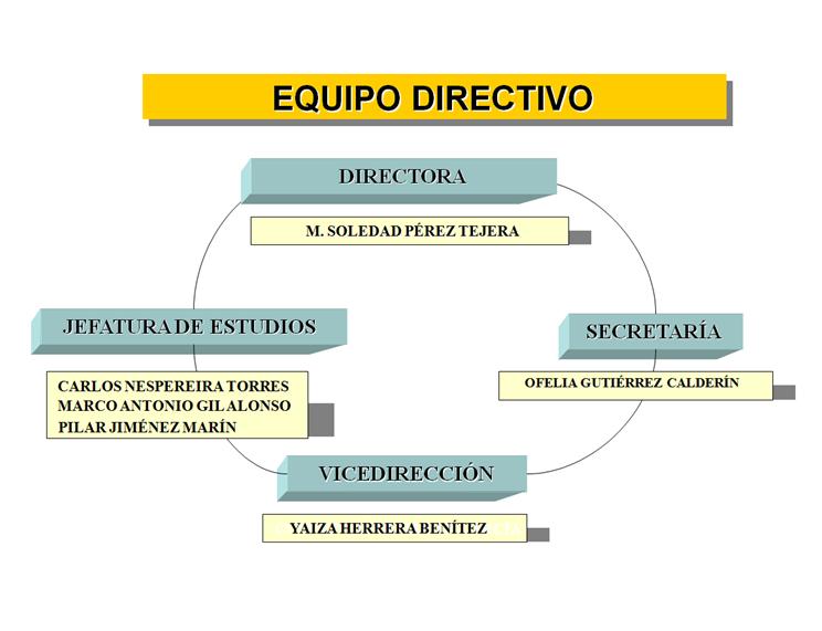 EQUIPO DIRECTIVO 2018-19